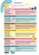 Summer Fun Essential Oil Spray Blends Recipe Sheets (front side only)