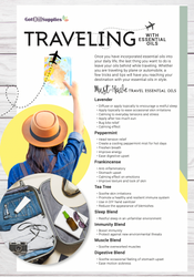 Traveling with Essential Oils Resource Card