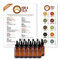 Fido and Felix Do It Yourself Essential Oil Workshop Kit For Pets, Cats and Dogs