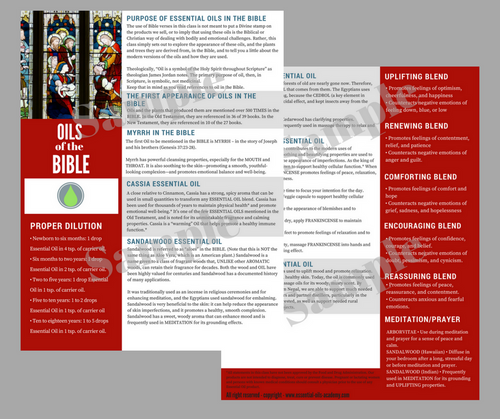 Essential Oils of the Bible | Unlimited Printing Digital Tear Pad