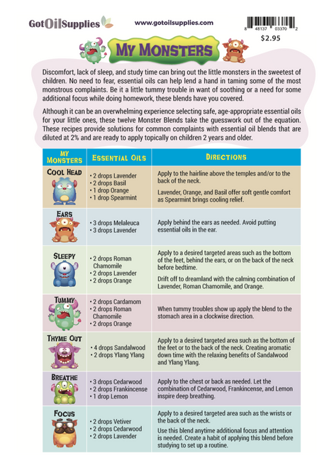 My Monsters Essential Oil Recipe Sheets for Kids, Children, Toddlers, Boys & Girls