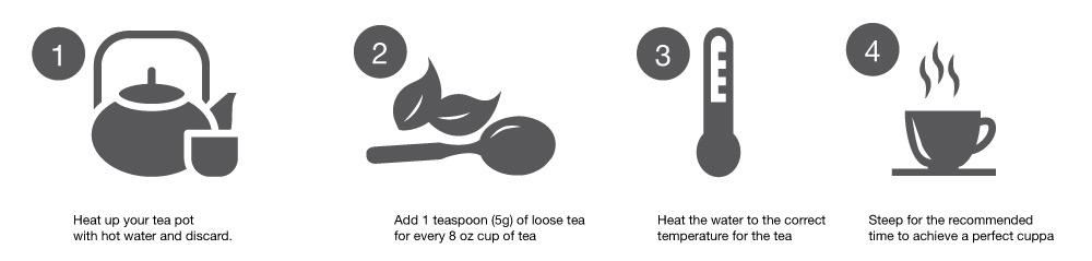 tea-brewing-instructions-1.jpg