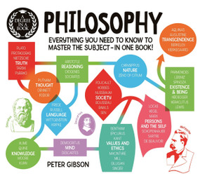 A Degree in a Book: Philosophy (Everything You Need to Know to Master the Subject ... In One Book!) by Peter Gibson, 9781788883276