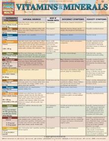 Vitamins & Minerals by Linton, Corinne, 9781423218432