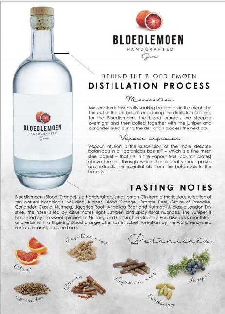 bloedlemoen-distilliation.png