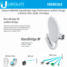 Ubiquiti NBM365, NanoBridge M365 airMAX 3.65GHz 22dBi (NBM365)