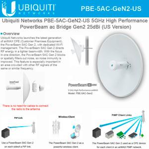 UBIQUITI PBE-5AC-GEN2-US 5GHZ 25DBI US Version (PBE-5AC-Gen2-US)