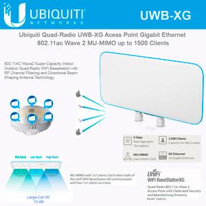 Ubiquiti Networks UniFi BaseStation XG Quad-Radio 802.11ac Wave 2 AP (UWB-XG)