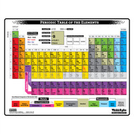 Periodic Table of the Elements / Standard Format