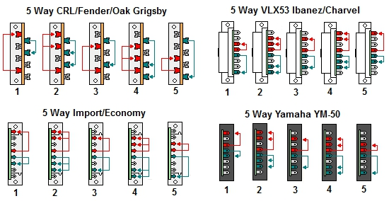 5 Way Switch Schematic Just Another Wiring Diagram Blog