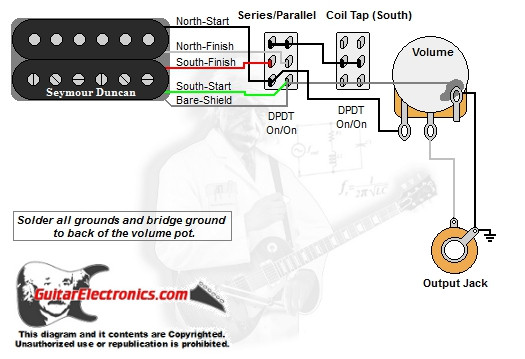 1 humbucker 1 volume series parallel & coil tap south ac dpdt switch wiring diagram click to enlarge