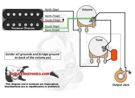 Guitar Wiring Diagrams 1 Humbucker Simple Wiring Diagram