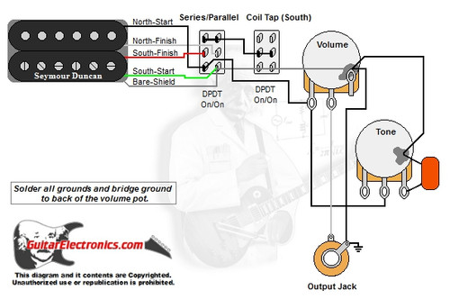 1 Humbucker/1 Volume/1 Tone/Series-Parallel & Coil Tap South