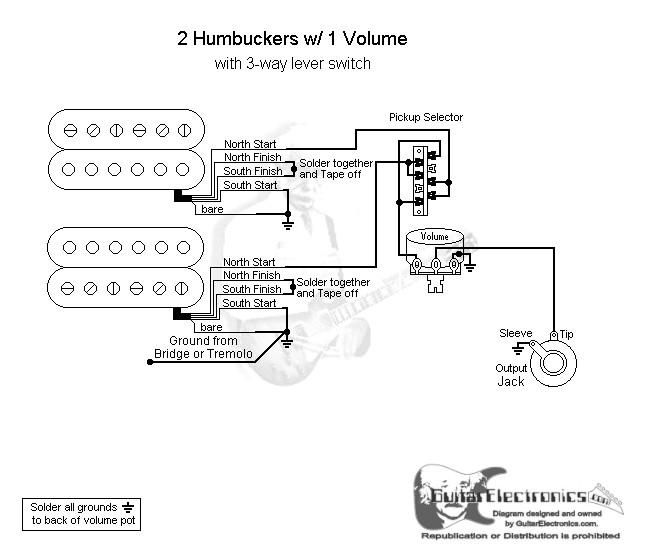Wiring Diagram 2 Humbuckers 1 Volume 3 Way Switch Today Rh875kajmitjde: 2 Humbucker 1 Vol Wiring Diagrams At Gmaili.net