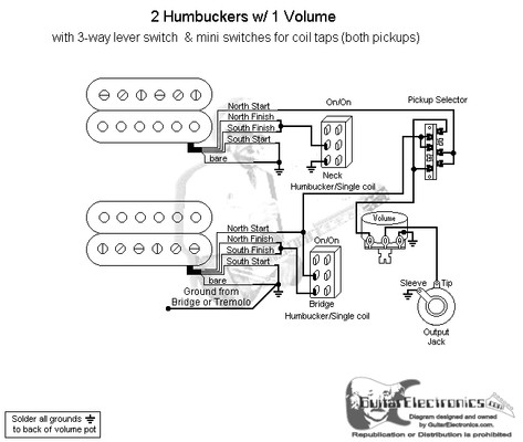 2 Humbuckers/3-Way Lever Switch/1 Volume/Individual Coil Taps