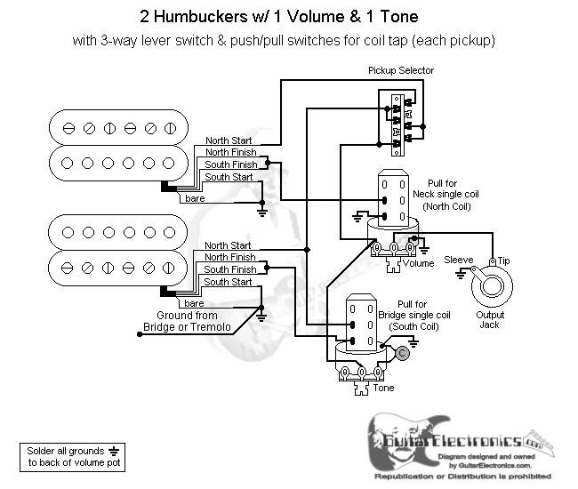 2 humbuckers  3 1 volume  1 tone  individual