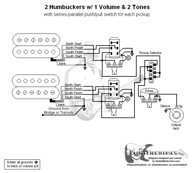 2 Humbuckers/3-Way Lever Switch/1 Volume/2 Tones/Series