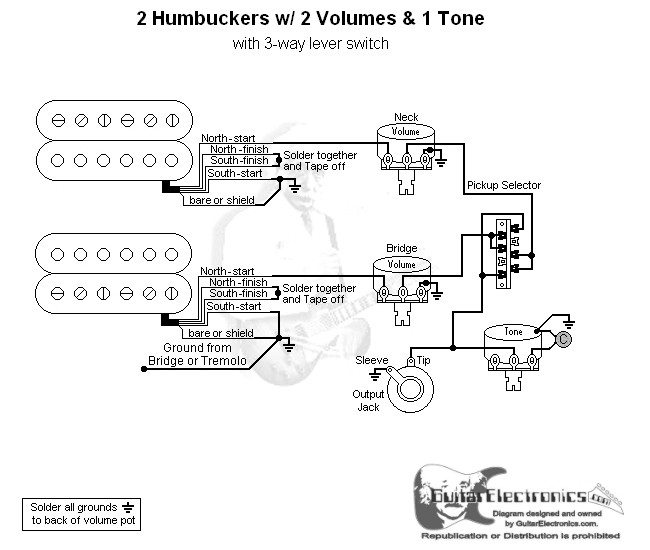 2 humbuckers 3 way lever switch 2 volumes 1 toneswitch 2 volumes 1 tone click to enlarge