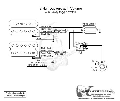 2 humbuckers 3 way toggle switch 1 volume. Black Bedroom Furniture Sets. Home Design Ideas