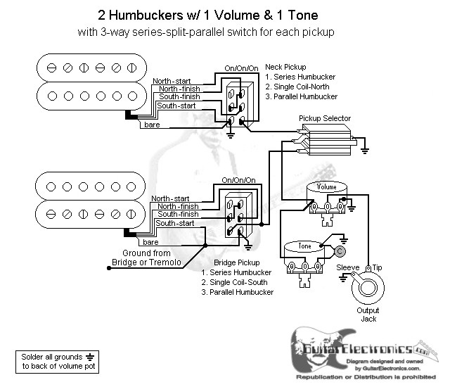 2 humbuckers 3 way toggle switch 1 volume 1 tone series split Seymour Duncan Parallel Wiring click to enlarge
