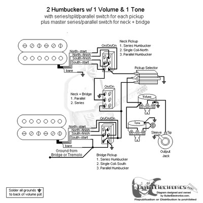 2 HBs/3-Way Toggle/1 Vol/1 Tone/Series-Split-Parallel & Master Series-Parallel