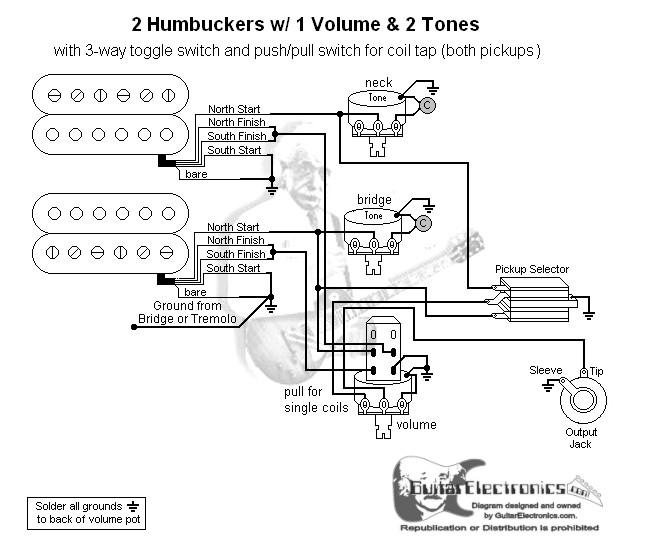 Incredible 3 Way Switch 2 Humbucker Wiring Diagram Wiring Diagram Wiring 101 Capemaxxcnl