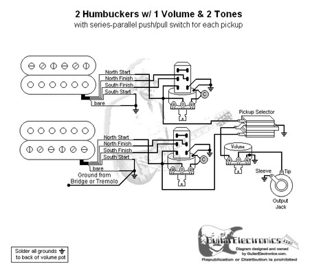 2 Humbuckers/3-Way Toggle Switch/1 Volume/2 Tones/Series Parallel
