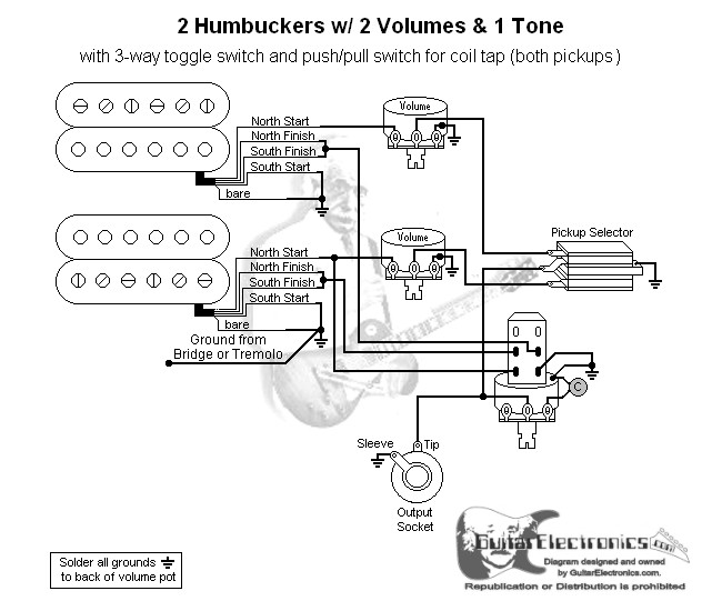 2 Humbuckers/3-Way Toggle Switch/2 Volumes/1 Tone/Coil Tap on