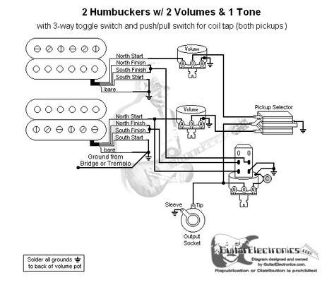 2 Humbuckers/3-Way Toggle Switch/2 Volumes/1 Tone/Coil Tap