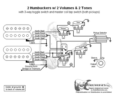 2 Humbuckers/3-Way Toggle Switch/2 Volumes/2 Tones/Coil Tap