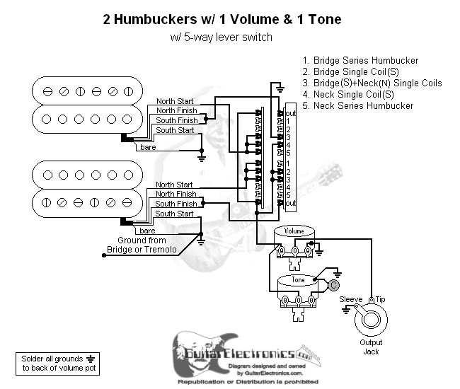 2 humbuckers 5 way lever switch 1 volume 1 tone 00 rh guitarelectronics com
