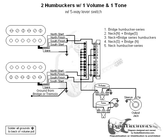 2 Volume 1 Tone 5 Way Switch Wiring Diagram - 2.frv.capecoral ...