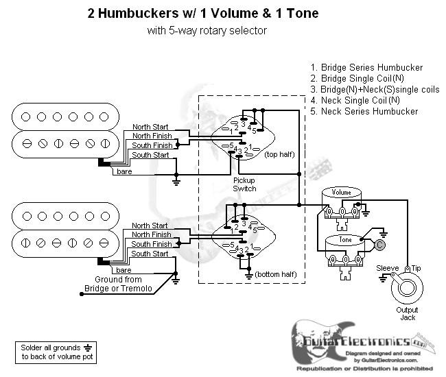 wd2hh5r11_01__05055.1470694523.1280.1280?c=2 2 humbuckers 5 way rotary switch 1 volume 1 tone 01