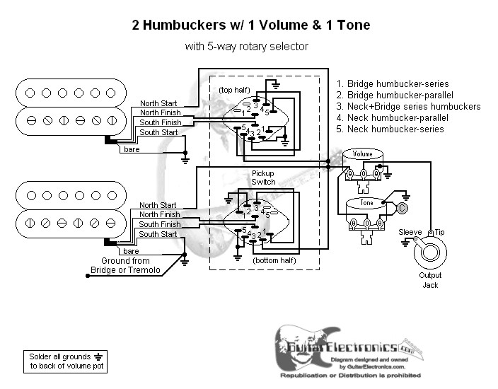 2 Humbuckers/5-Way Rotary Switch/1 Volume/1 Tone/04 on 4 pole ignition switch, 4 pole motor, 4 pole cable, 4 pole lighting diagram, 4 pin connector diagram, 4 pin trailer plug diagram, 4 pole relay diagram, 4 pole alternator, 4 pole transfer switch, utility pole diagram, 4 pole plug, 4 pole generator,