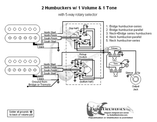 wd2hh5r11_04__69305.1470694530.500.400?c=2 2 humbuckers 5 way rotary switch 1 volume 1 tone 04