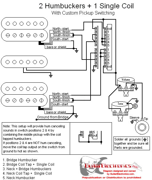 2 Humbuckers1 Single Coil5way Switch1 Volume1 Tone02: Oak Grigsby 4 Way Switch Wiring Diagram At Outingpk.com