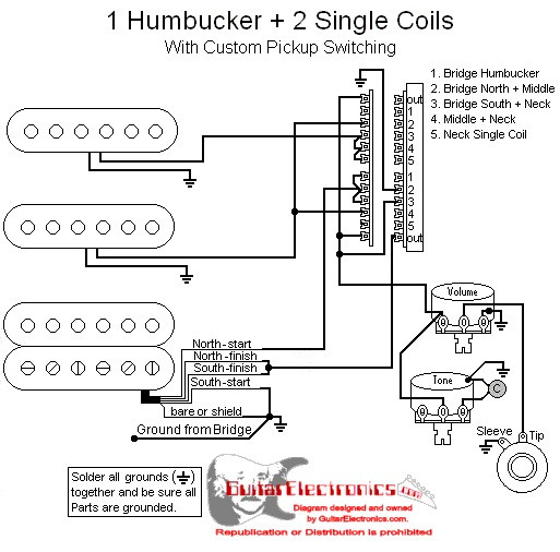 1 Humbucker2 Single Coils5way Switch1 Volume1 Tone02: Oak Grigsby 4 Way Switch Wiring Diagram At Outingpk.com