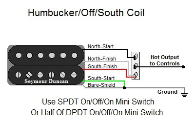 Humbucker_Off_South_Coil__09460.1471922928.500.400?c=2 humbucker off south coil tap