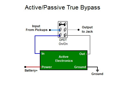 Active/Pive True Byp Switch on push pull coil tap wiring, push pull wiring strat, push pull wiring potentiameters, push pull tone neck stratocaster schematic, push pull potentiometer diagram, push pull pot diagram, push pull guitar wiring,