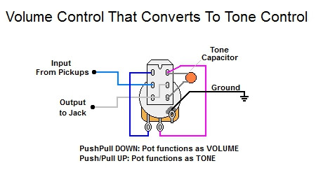 Tremendous Tone Pot Capacitor Wiring Diagram Wiring Diagram Tutorial Wiring 101 Taclepimsautoservicenl