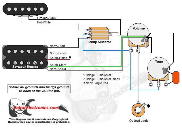 1 humbucker 1 single coil 3 way toggle switch 1 volume 1 tone 00 John Suhr Single Coil Humbucker Wiring Diagrams click to enlarge