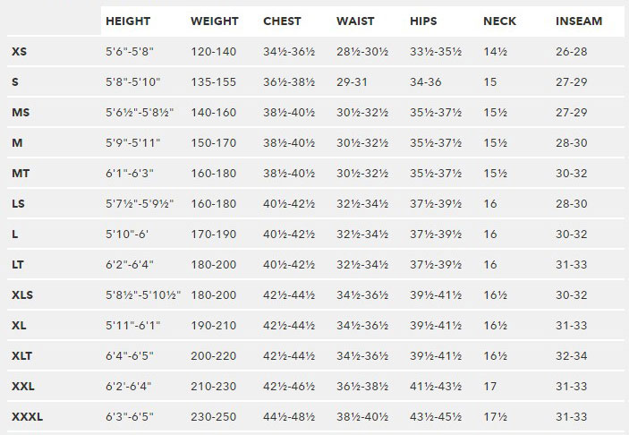 Patagonia Wetsuit Size Chart Moment Surf Company