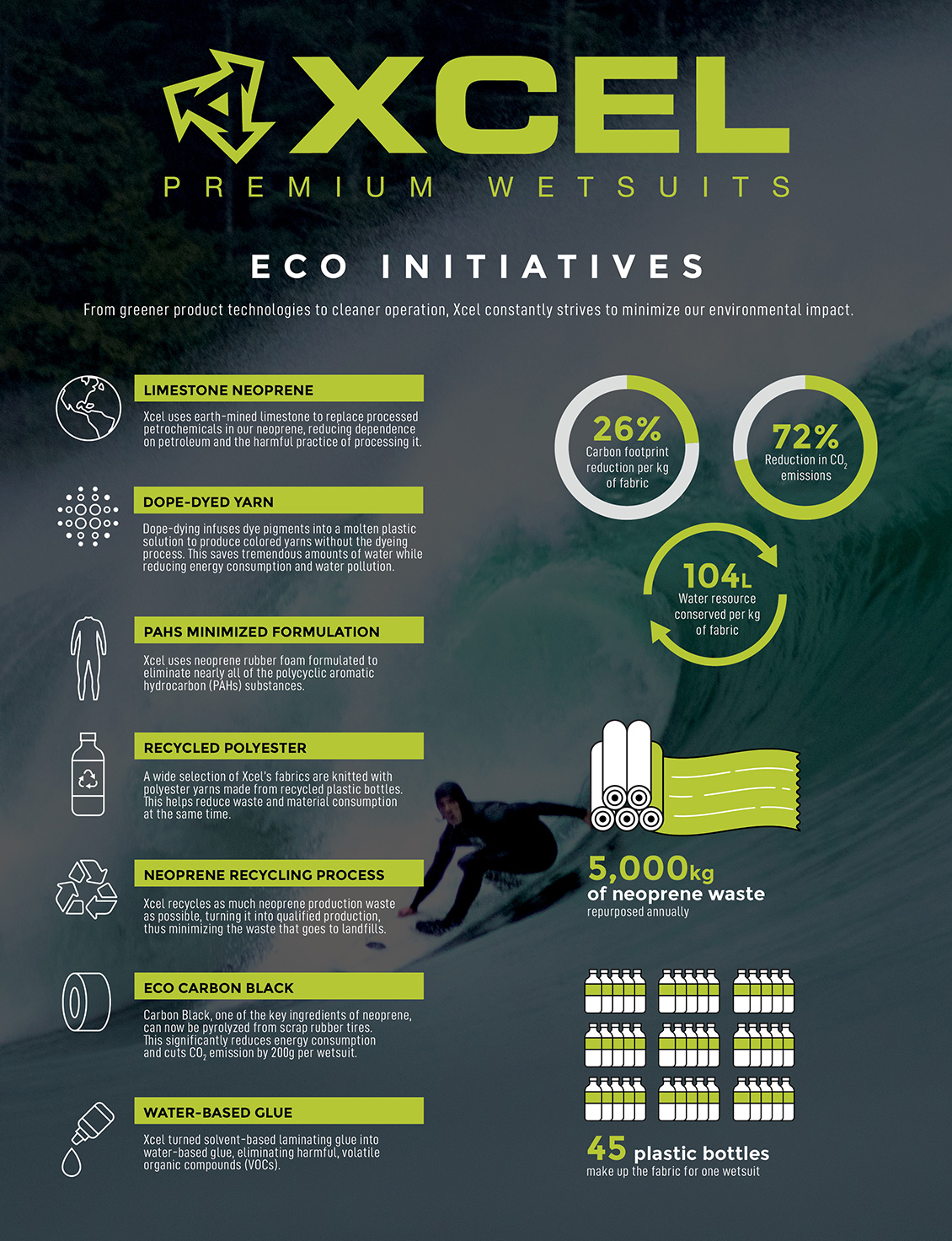 xcel-eco-initiatives-wide.jpg