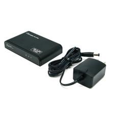 HDMI 2-1 Splitter Package