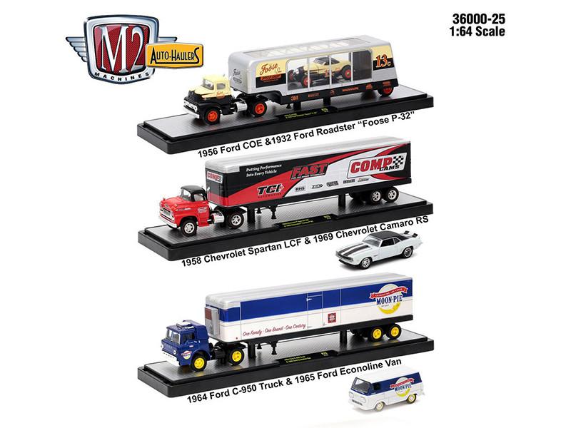 Where To Buy M2 Machines Wholesale