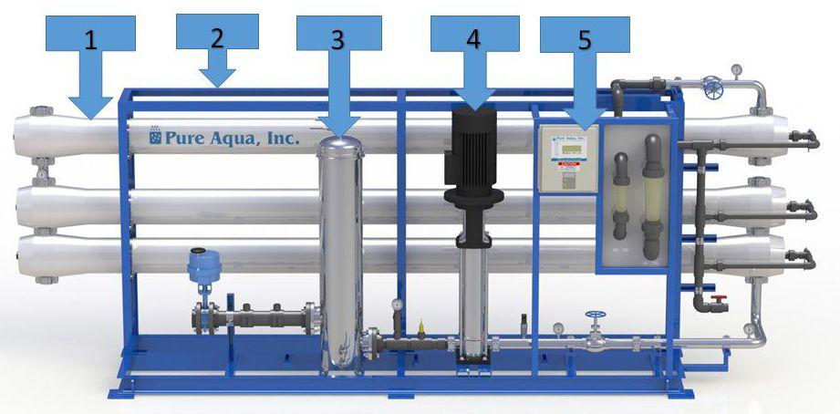 cuales-son-los-componentes-basicos-de-un-sistema-de-osmosis-inversa.jpg