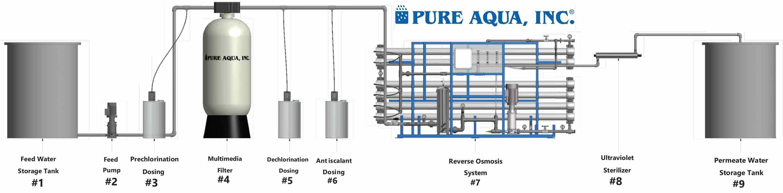 tratamiento-de-agua-sistemas-alimentos-y-bebidas.jpg