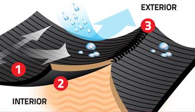henderson-thermoprene-material.jpg