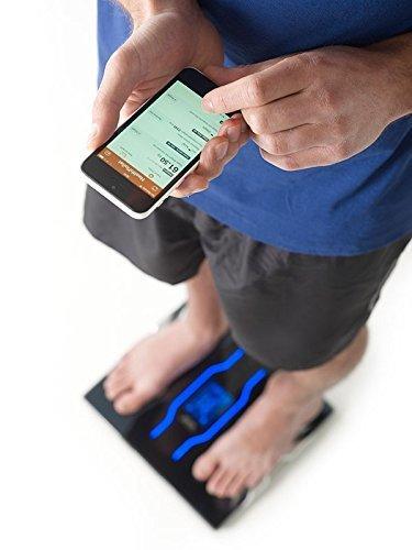 BMI monitoring