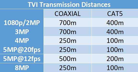 transmission-distance.jpg